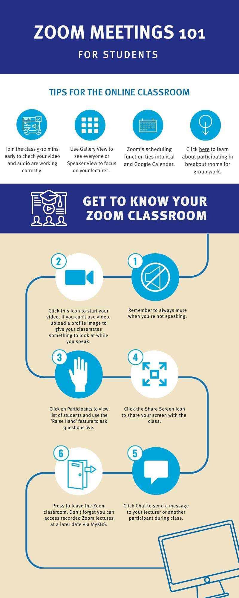 101 zoom meeting for students diagram